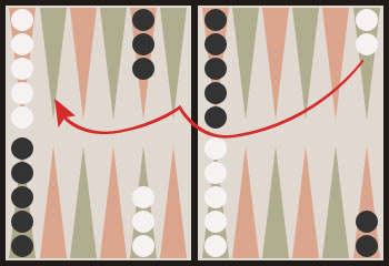 Easy ten · Backgammon.se
